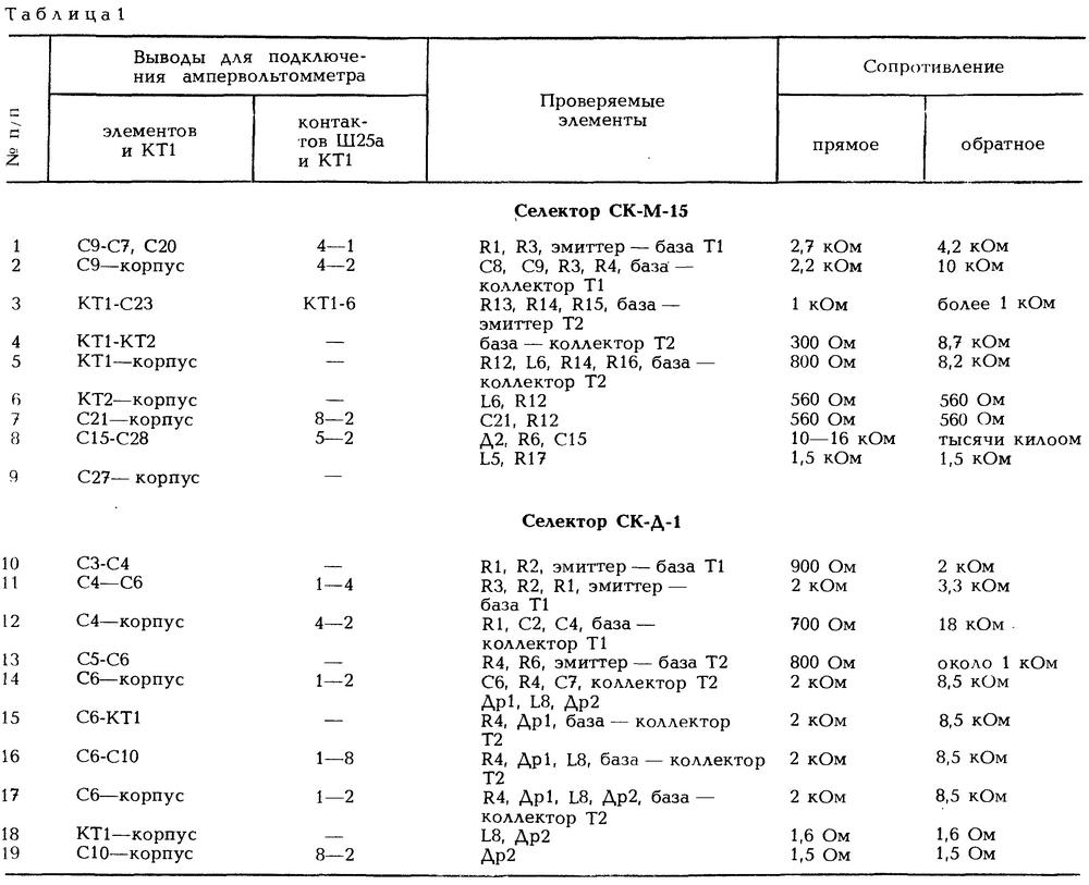 Penerima Fm Jalur Lebar Pada Penala Tv Analog Pemilih Saluran Car Audio Amplifier Tda1557q Tda1553q Jadual 1
